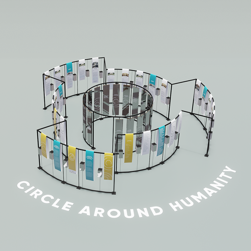 Thumbnail Circle Around Humanity