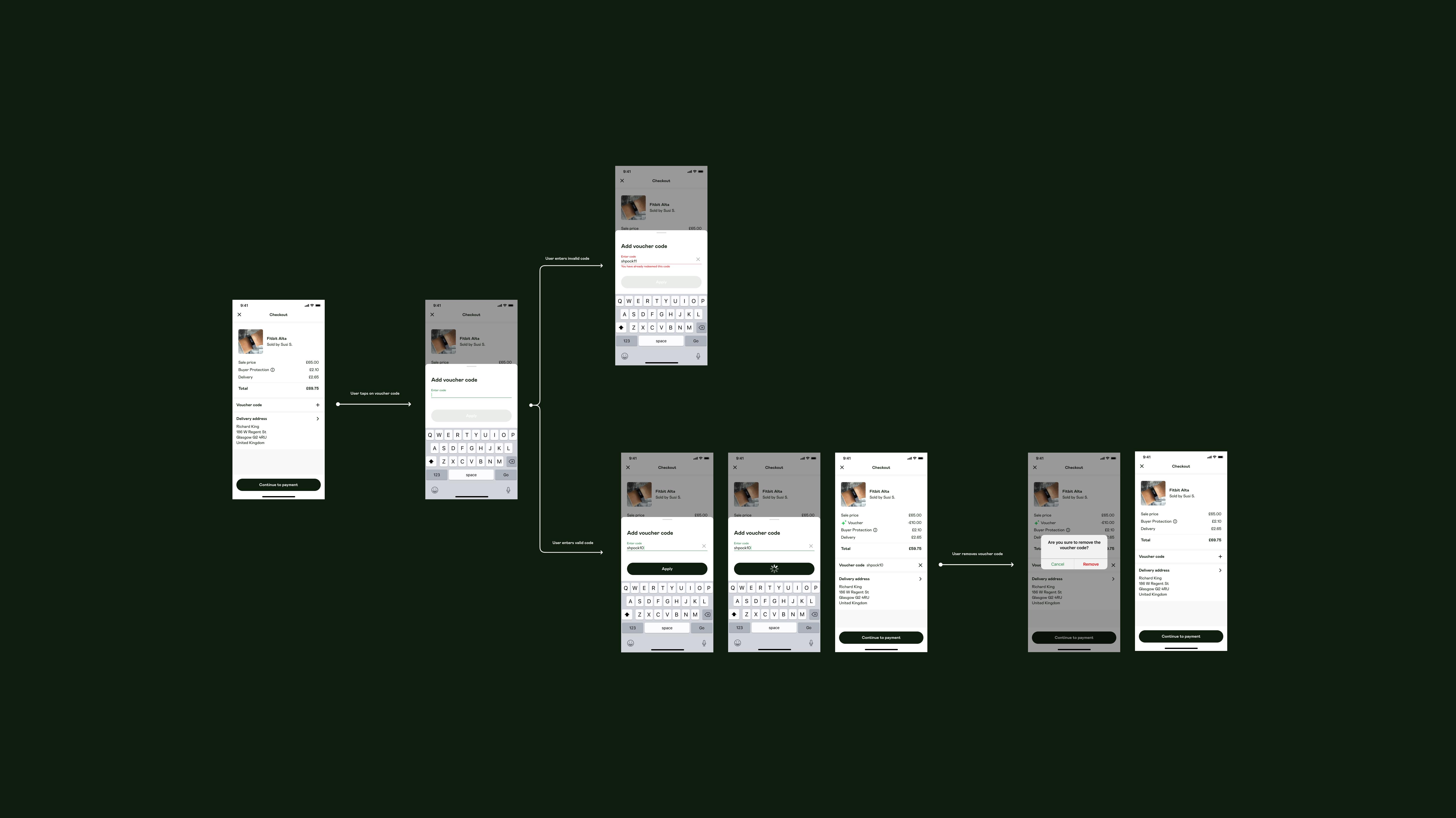 Flow Map von Prototype 1