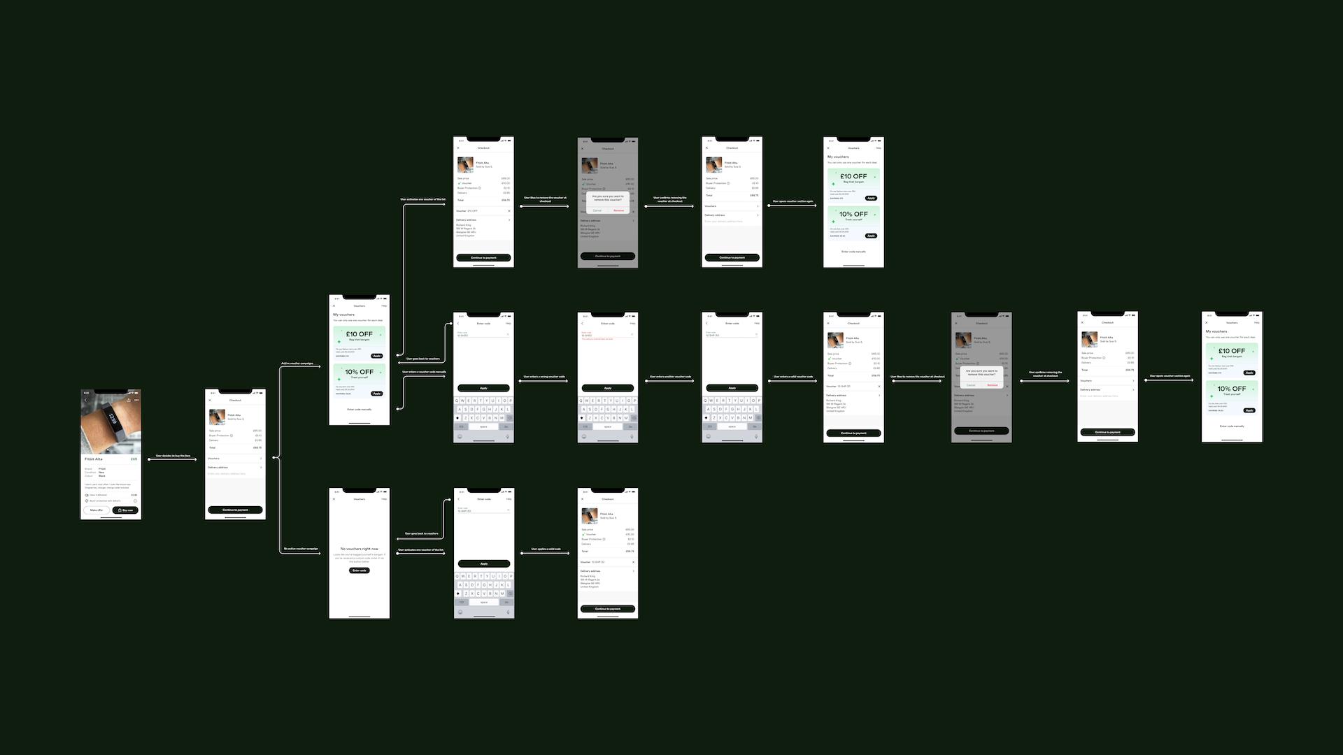 Flow Map von Prototype 2